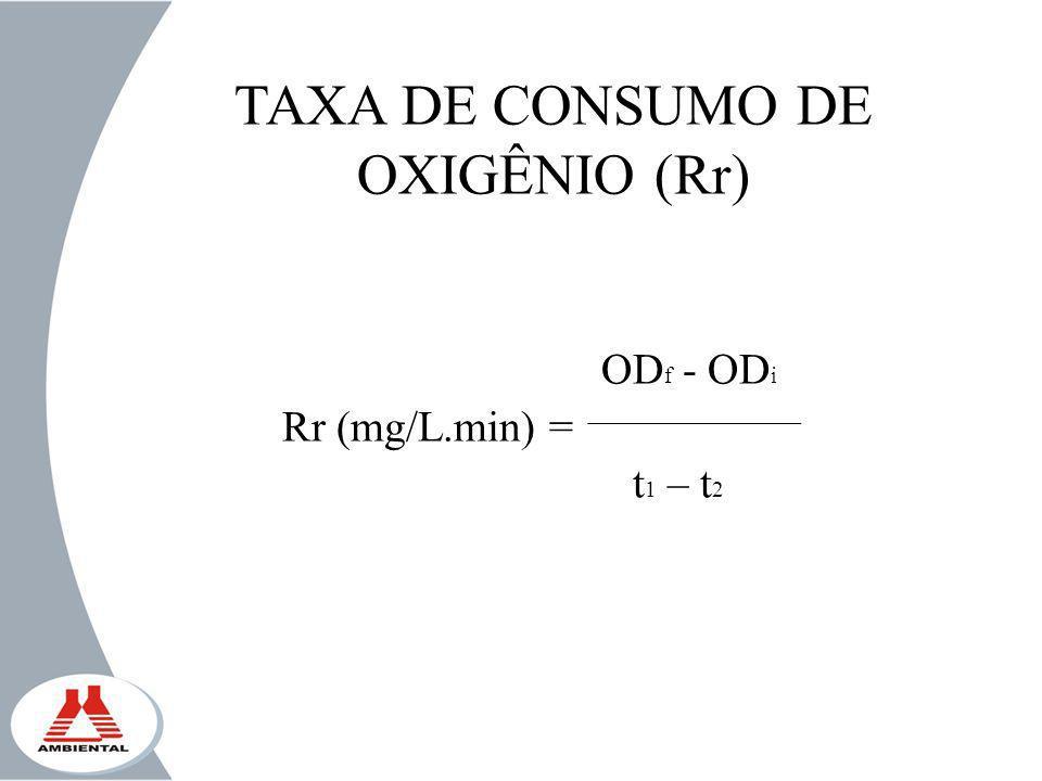 TAXA DE CONSUMO DE OXIGÊNIO (Rr)