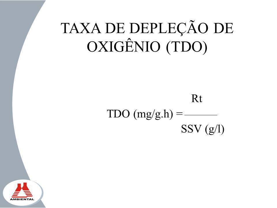 TAXA DE DEPLEÇÃO DE OXIGÊNIO (TDO)
