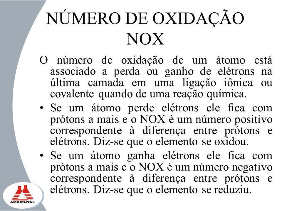 NÚMERO DE OXIDAÇÃO NOX