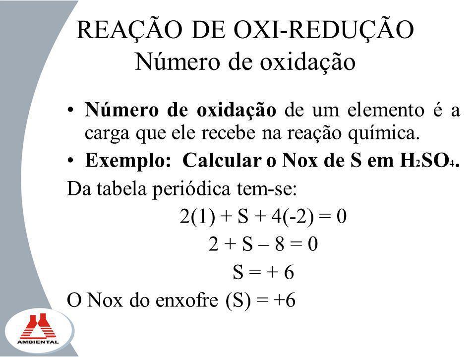 REAÇÃO DE OXI-REDUÇÃO Número de oxidação