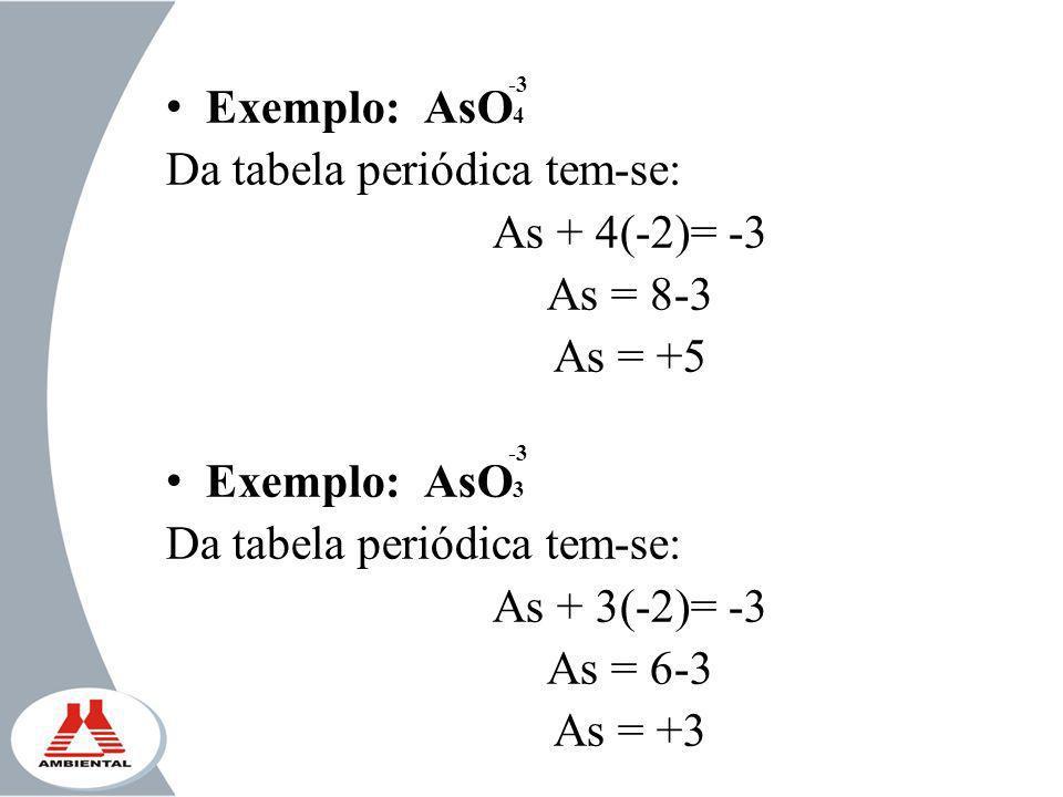 Da tabela periódica tem-se: As + 4(-2)= -3 As = 8-3 As = +5