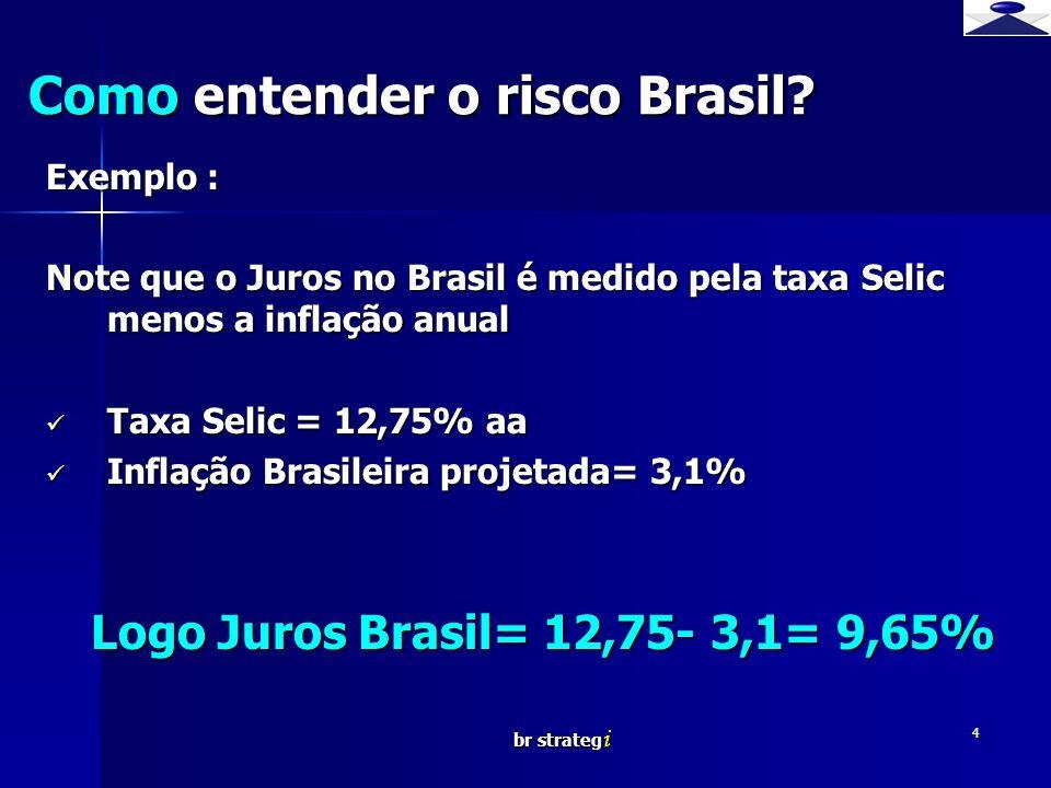 Como entender o risco Brasil