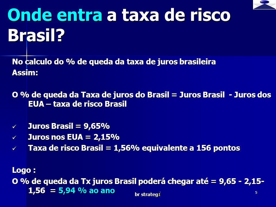 Onde entra a taxa de risco Brasil