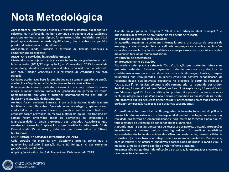 Nota Metodológica