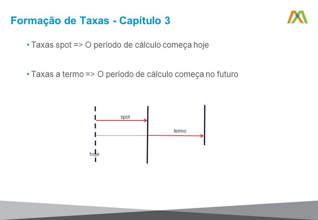 Formação de Taxas - Capítulo 3
