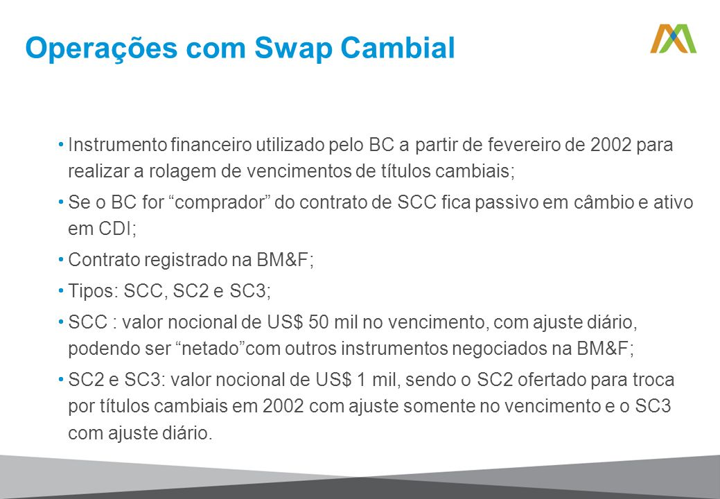 Operações com Swap Cambial