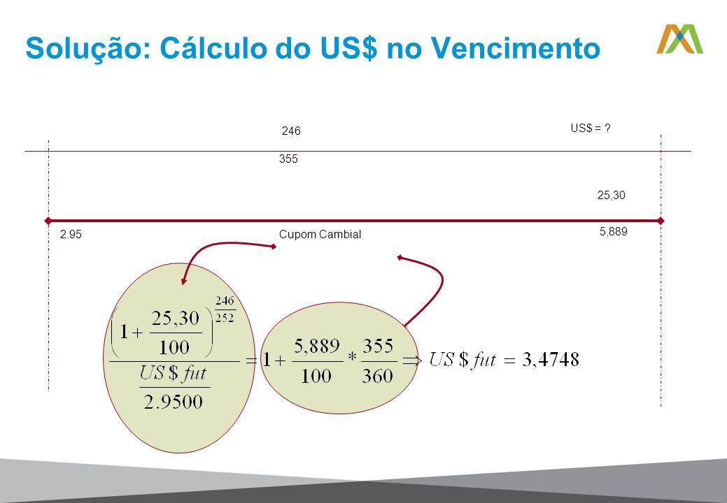 Solução: Cálculo do US$ no Vencimento