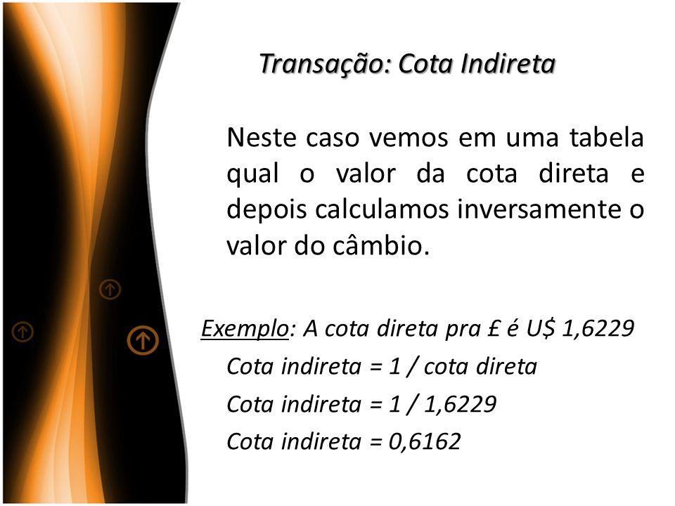 Transação: Cota Indireta