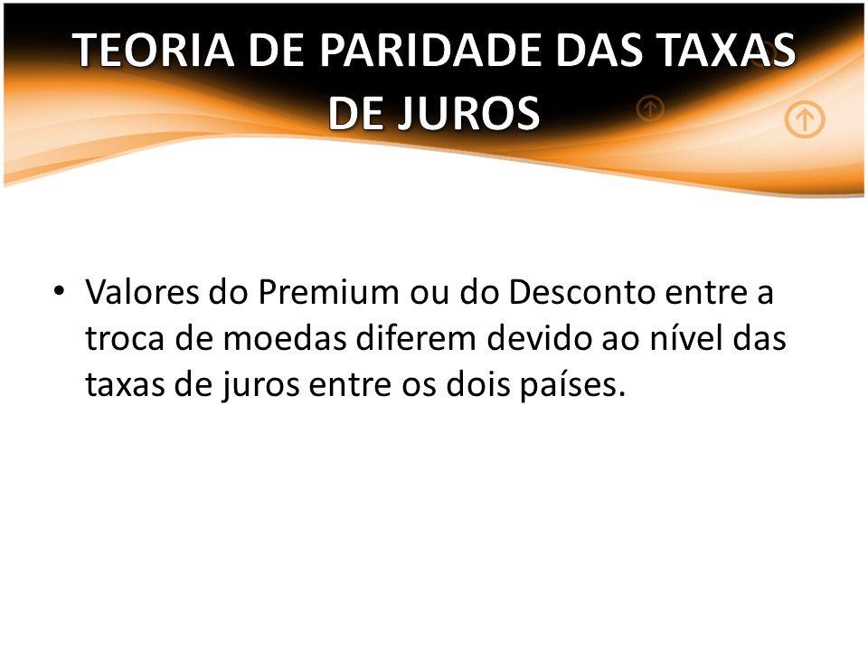 TEORIA DE PARIDADE DAS TAXAS DE JUROS