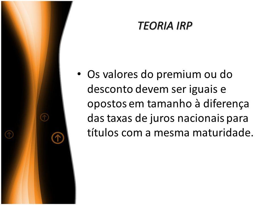 TEORIA IRP