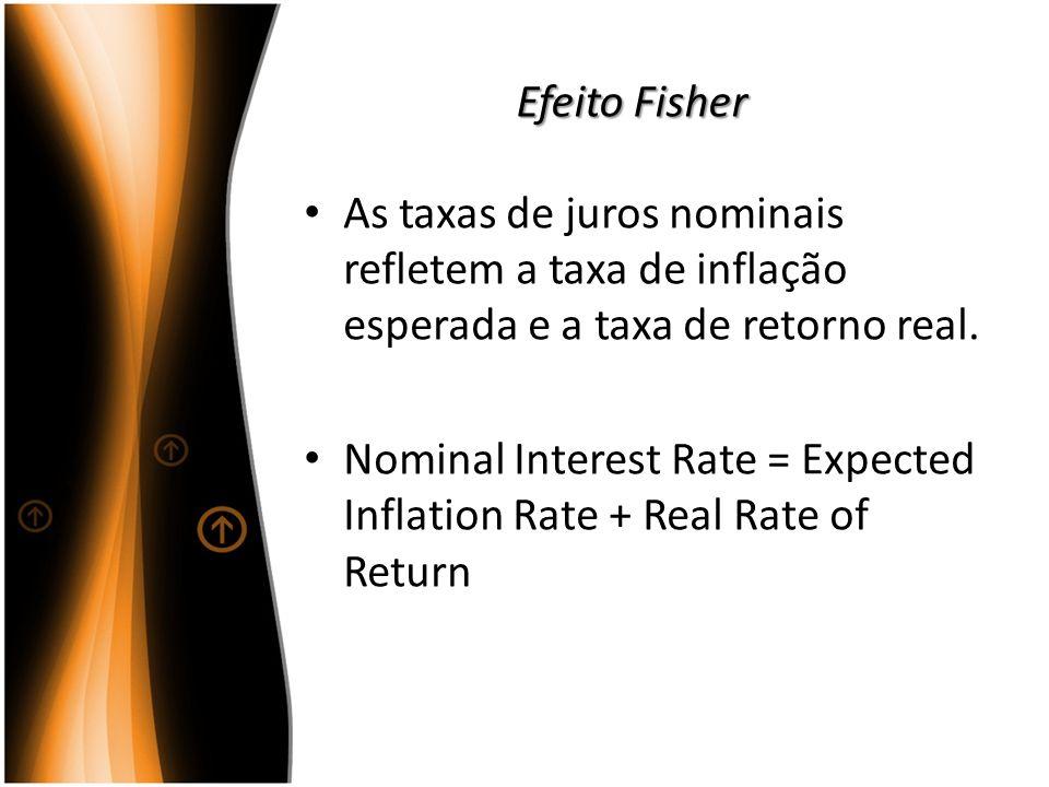 Efeito Fisher As taxas de juros nominais refletem a taxa de inflação esperada e a taxa de retorno real.