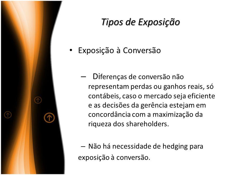 Tipos de Exposição Exposição à Conversão
