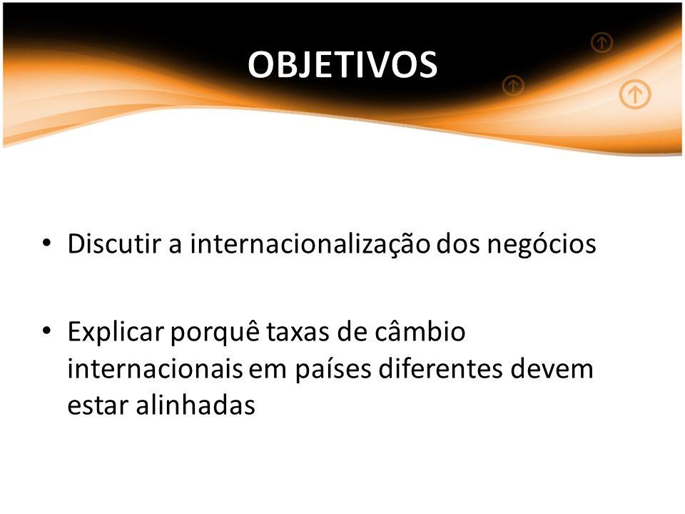 OBJETIVOS Discutir a internacionalização dos negócios