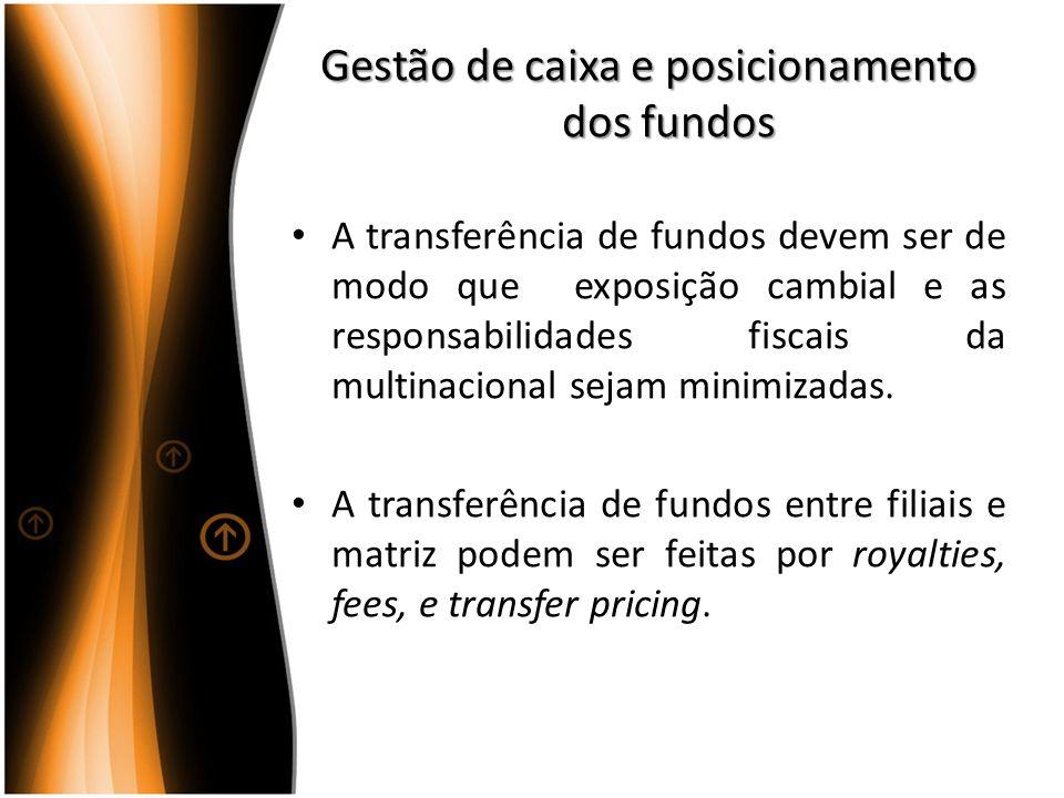 Gestão de caixa e posicionamento dos fundos