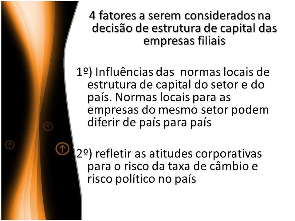 4 fatores a serem considerados na decisão de estrutura de capital das empresas filiais