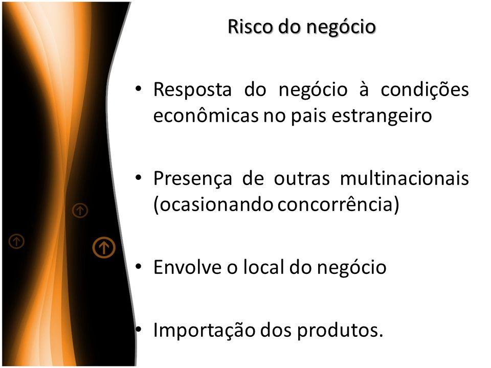Risco do negócio Resposta do negócio à condições econômicas no pais estrangeiro. Presença de outras multinacionais (ocasionando concorrência)