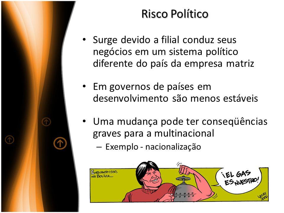 Risco Político Surge devido a filial conduz seus negócios em um sistema político diferente do país da empresa matriz.