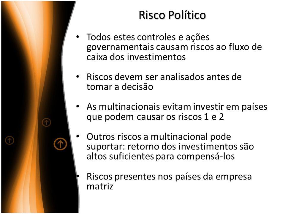 Risco Político Todos estes controles e ações governamentais causam riscos ao fluxo de caixa dos investimentos.