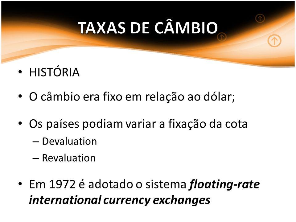 TAXAS DE CÂMBIO HISTÓRIA O câmbio era fixo em relação ao dólar;