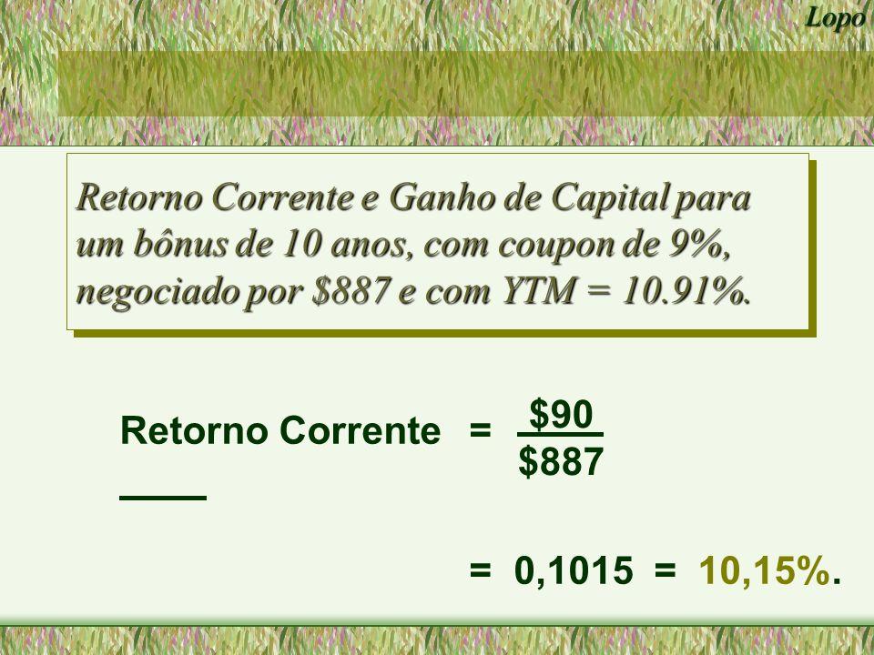 Retorno Corrente e Ganho de Capital para um bônus de 10 anos, com coupon de 9%, negociado por $887 e com YTM = 10.91%.