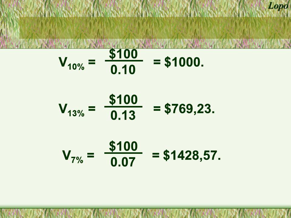 $100 0.10. V10% = = $1000. V13% = = $769,23. V7% = = $1428,57.