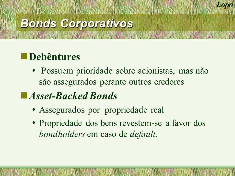 Bonds Corporativos Debêntures Asset-Backed Bonds