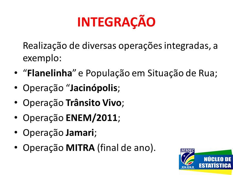INTEGRAÇÃO Realização de diversas operações integradas, a exemplo: