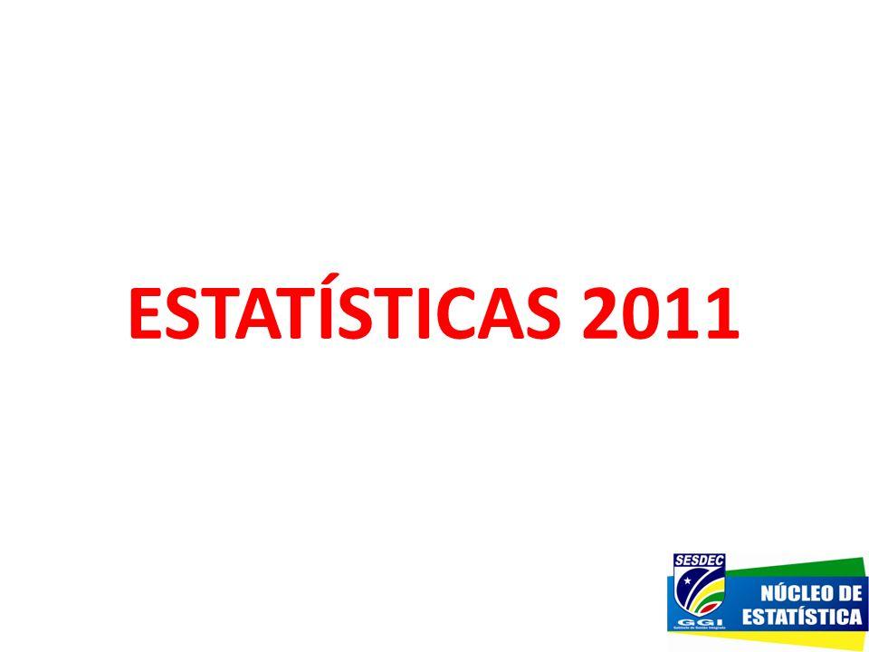 ESTATÍSTICAS 2011