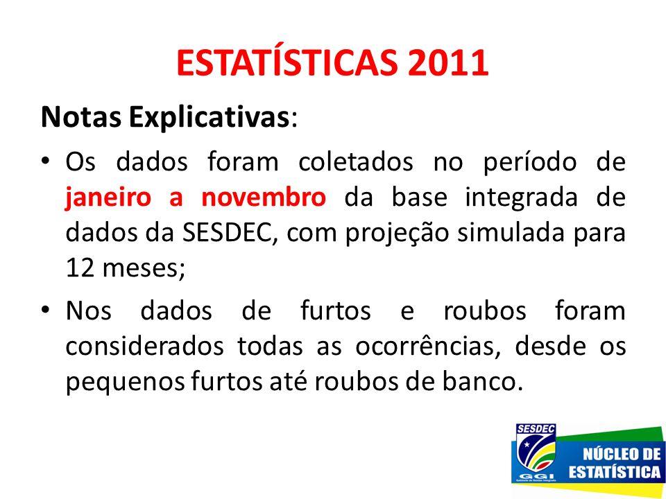 ESTATÍSTICAS 2011 Notas Explicativas: