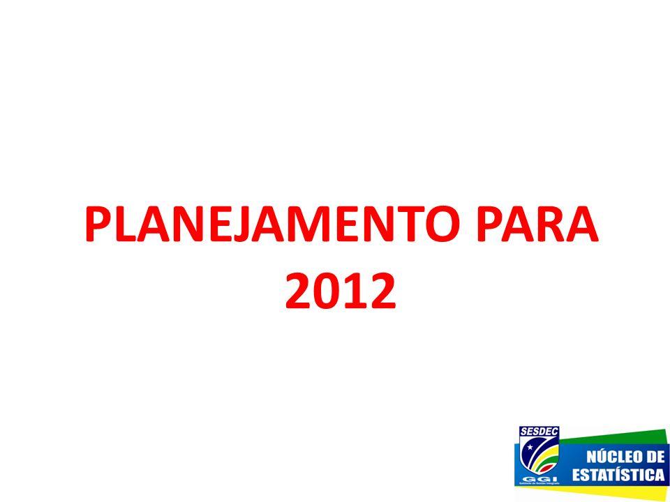 PLANEJAMENTO PARA 2012