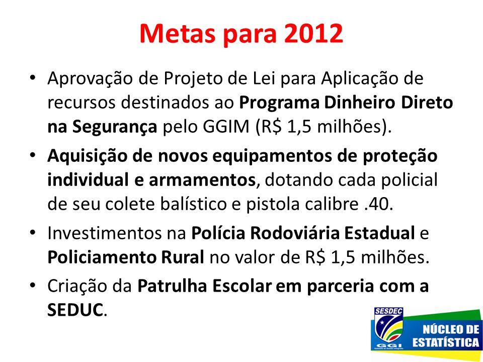 Metas para 2012