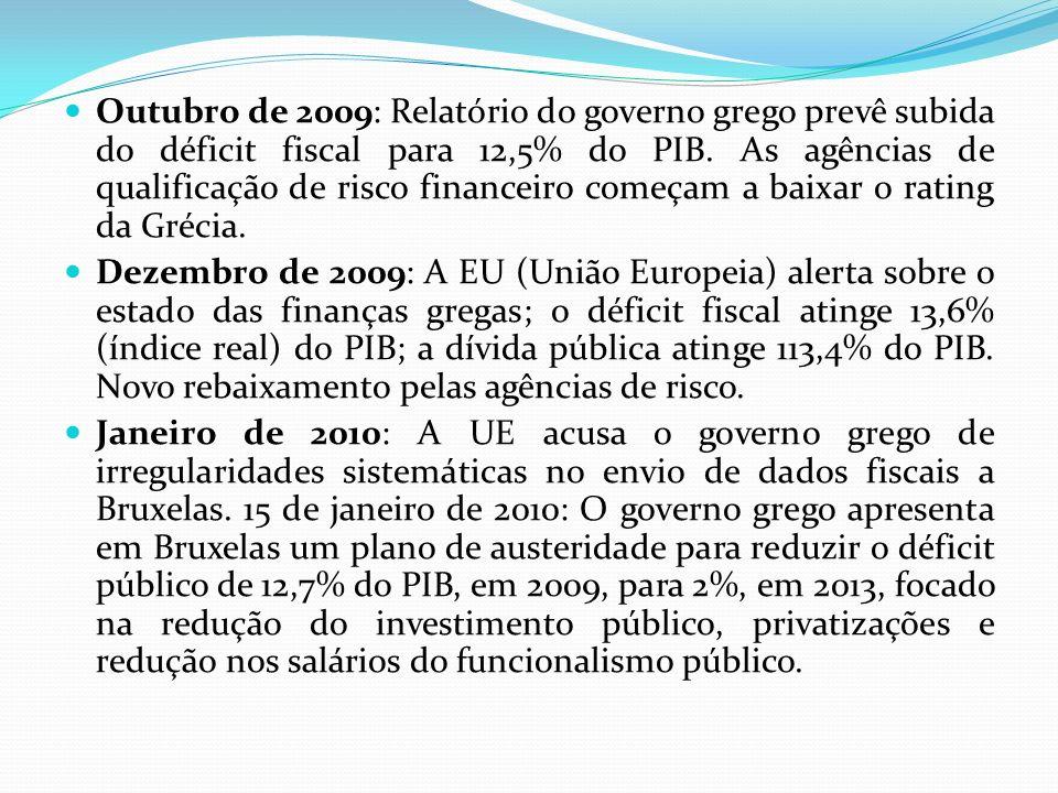 Outubro de 2009: Relatório do governo grego prevê subida do déficit fiscal para 12,5% do PIB. As agências de qualificação de risco financeiro começam a baixar o rating da Grécia.