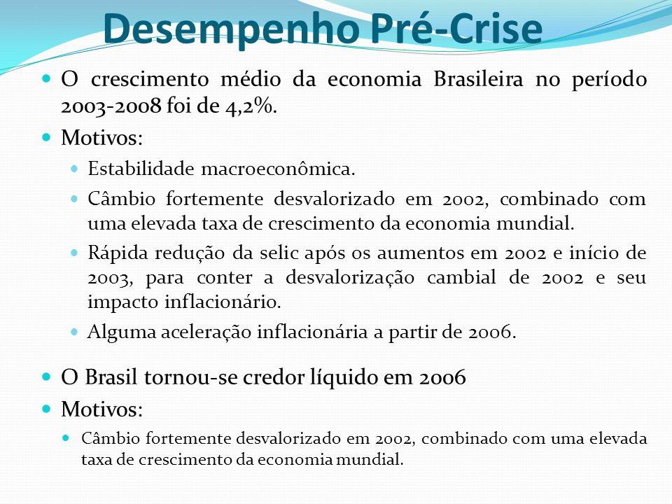 Desempenho Pré-Crise O crescimento médio da economia Brasileira no período 2003-2008 foi de 4,2%. Motivos: