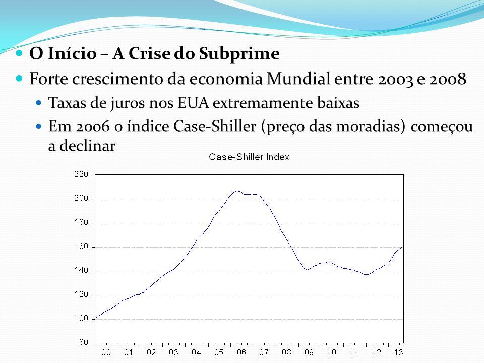 O Início – A Crise do Subprime