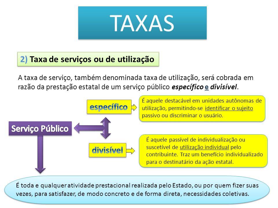 TAXAS 2) Taxa de serviços ou de utilização específico Serviço Público