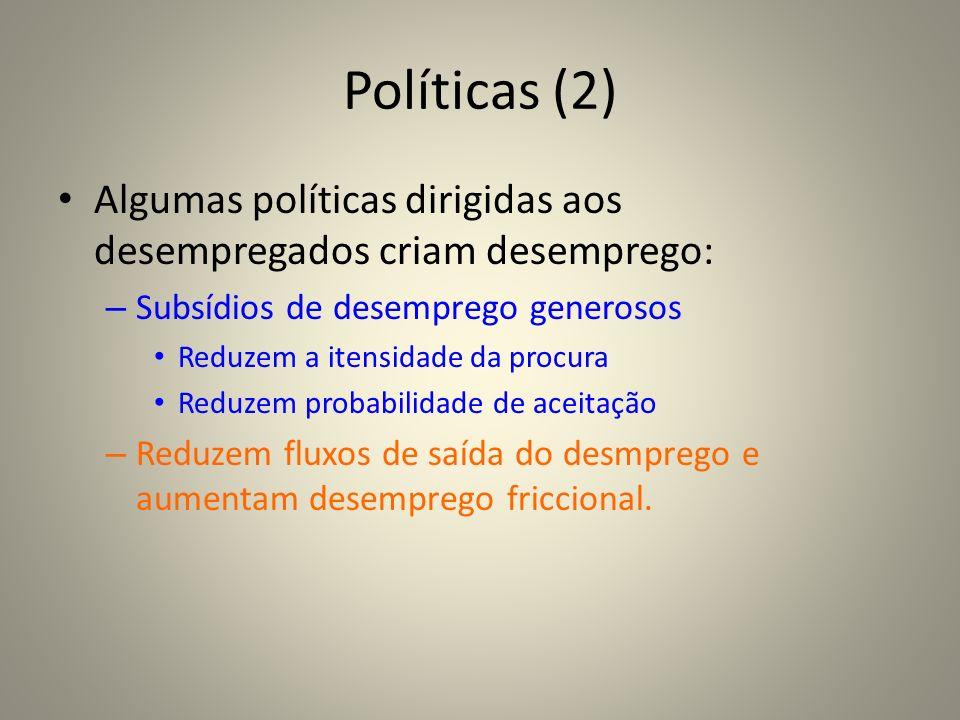 Políticas (2) Algumas políticas dirigidas aos desempregados criam desemprego: Subsídios de desemprego generosos.