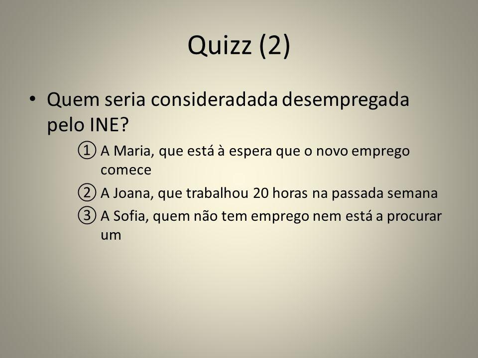 Quizz (2) Quem seria consideradada desempregada pelo INE