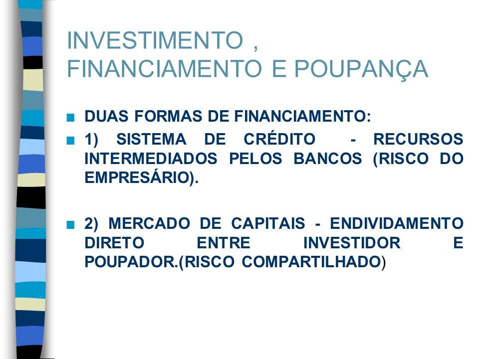 INVESTIMENTO , FINANCIAMENTO E POUPANÇA