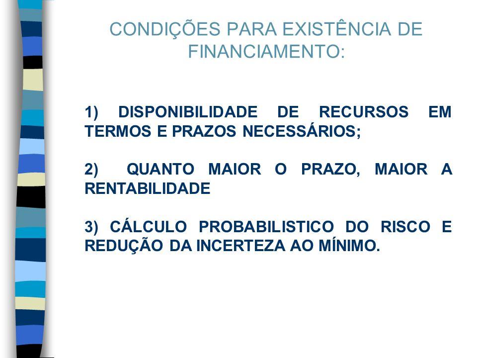 CONDIÇÕES PARA EXISTÊNCIA DE FINANCIAMENTO: