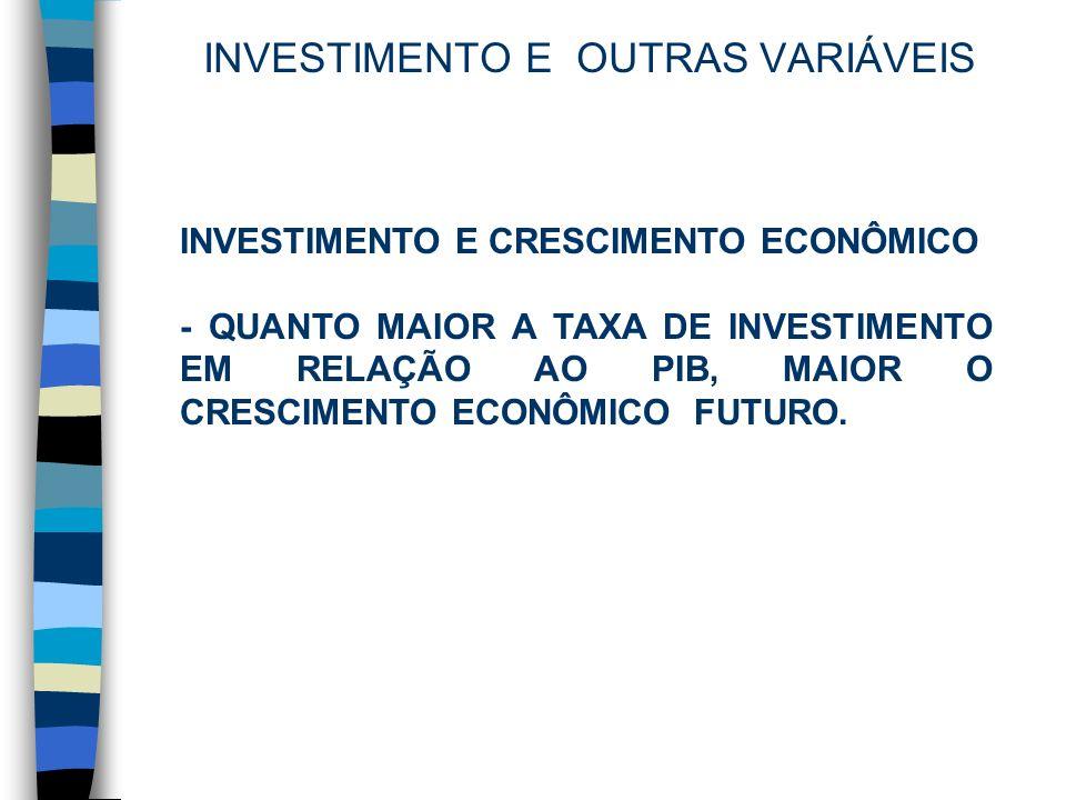 INVESTIMENTO E OUTRAS VARIÁVEIS