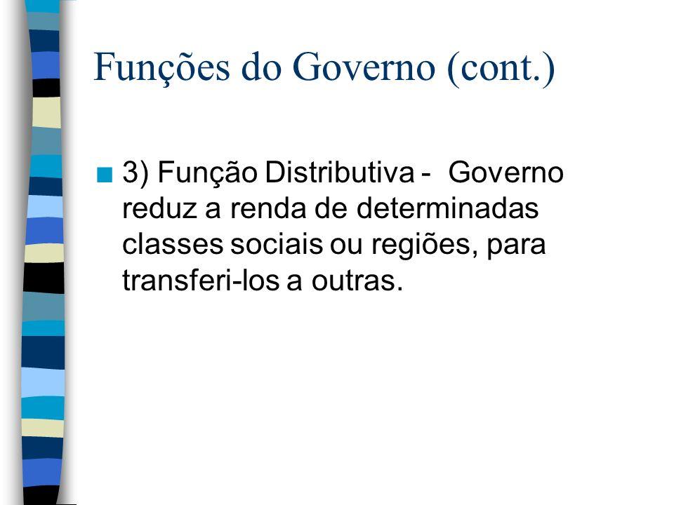 Funções do Governo (cont.)
