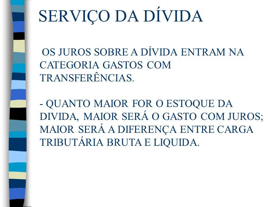 SERVIÇO DA DÍVIDA OS JUROS SOBRE A DÍVIDA ENTRAM NA CATEGORIA GASTOS COM TRANSFERÊNCIAS.