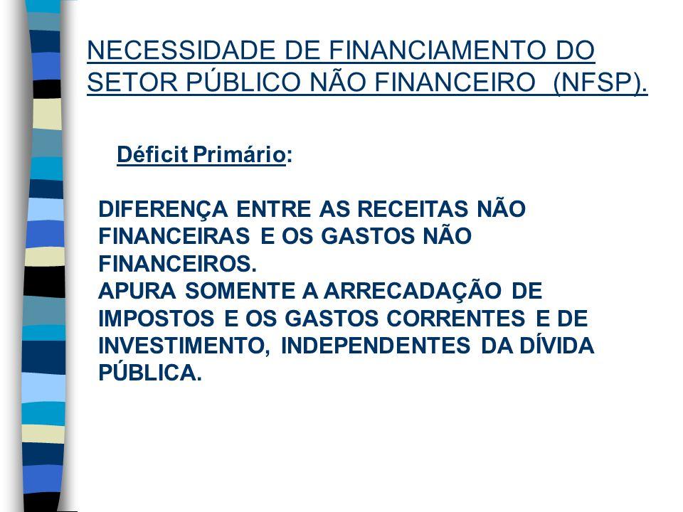 NECESSIDADE DE FINANCIAMENTO DO SETOR PÚBLICO NÃO FINANCEIRO (NFSP).