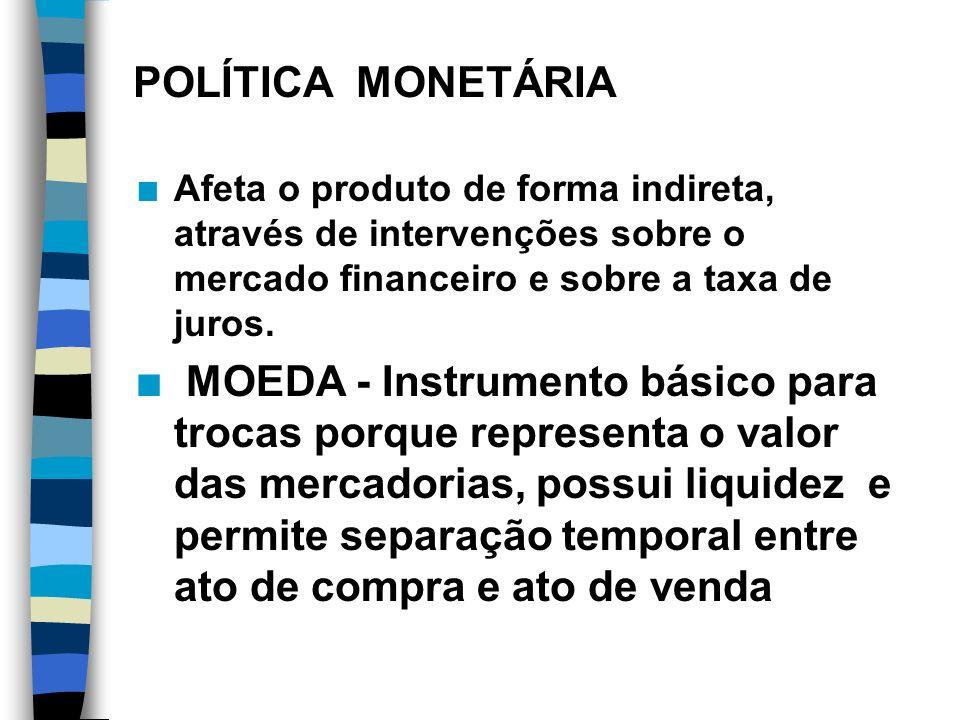 POLÍTICA MONETÁRIA Afeta o produto de forma indireta, através de intervenções sobre o mercado financeiro e sobre a taxa de juros.