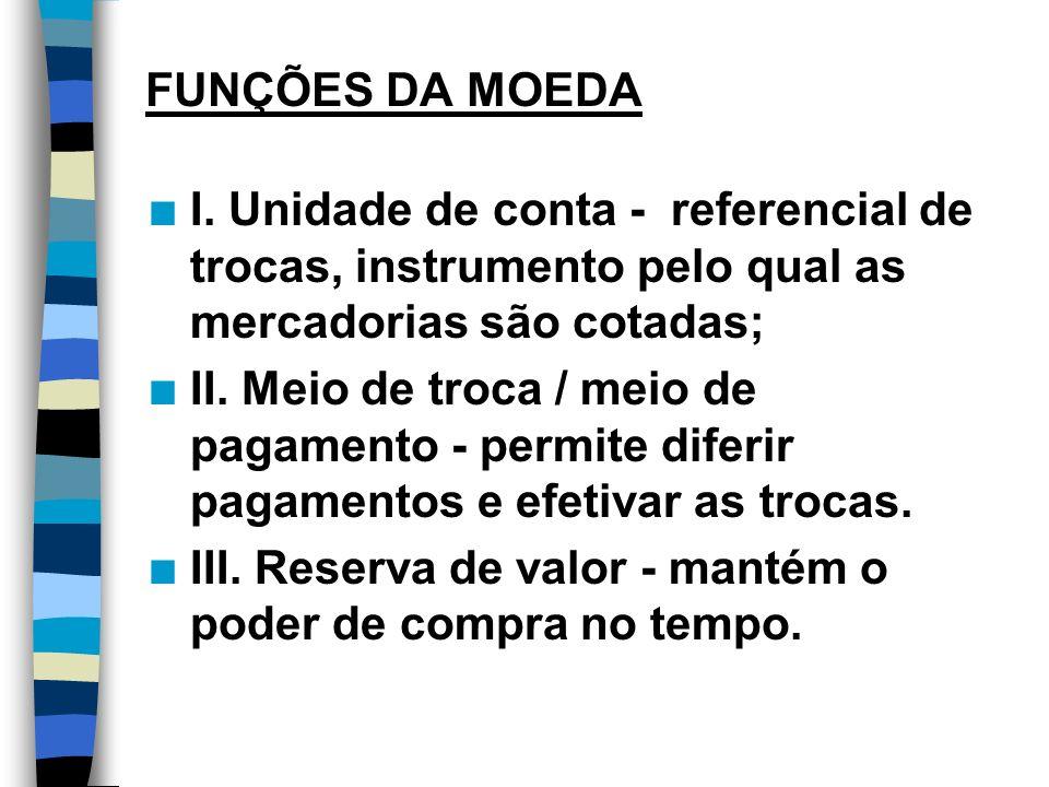 FUNÇÕES DA MOEDA I. Unidade de conta - referencial de trocas, instrumento pelo qual as mercadorias são cotadas;