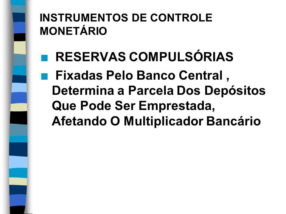 INSTRUMENTOS DE CONTROLE MONETÁRIO