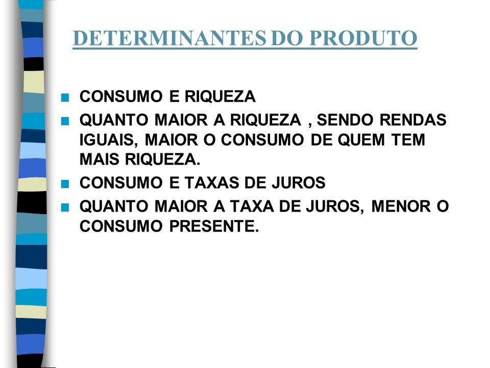 DETERMINANTES DO PRODUTO