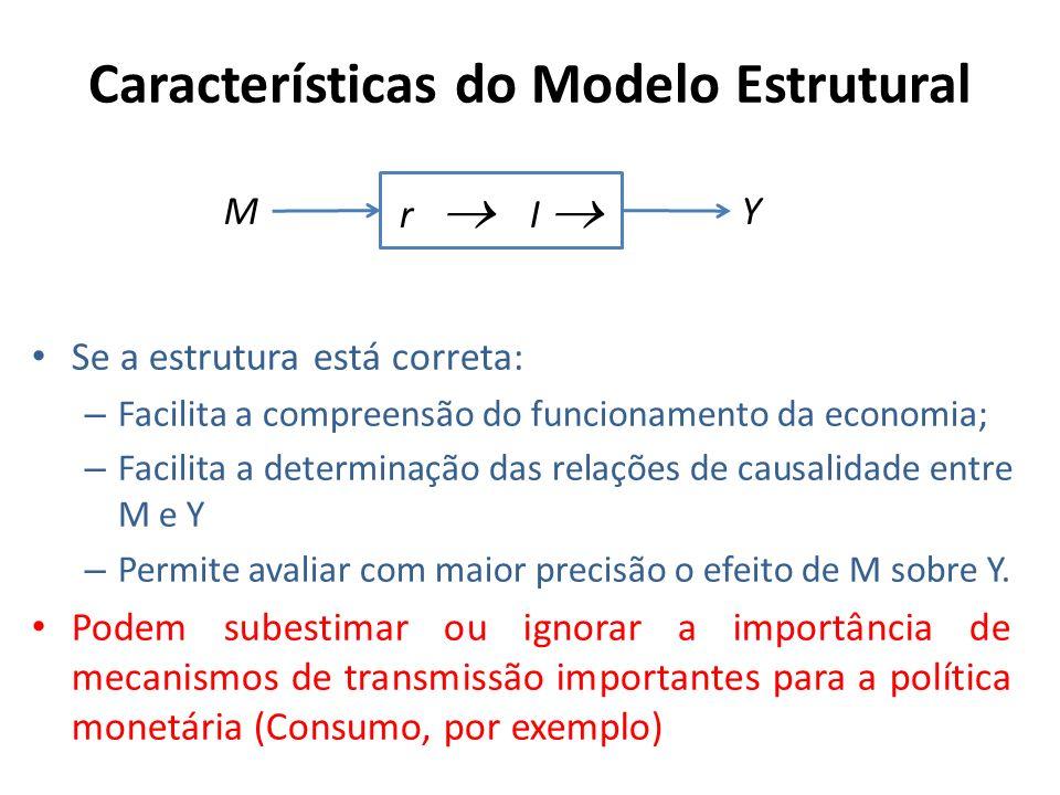 Características do Modelo Estrutural