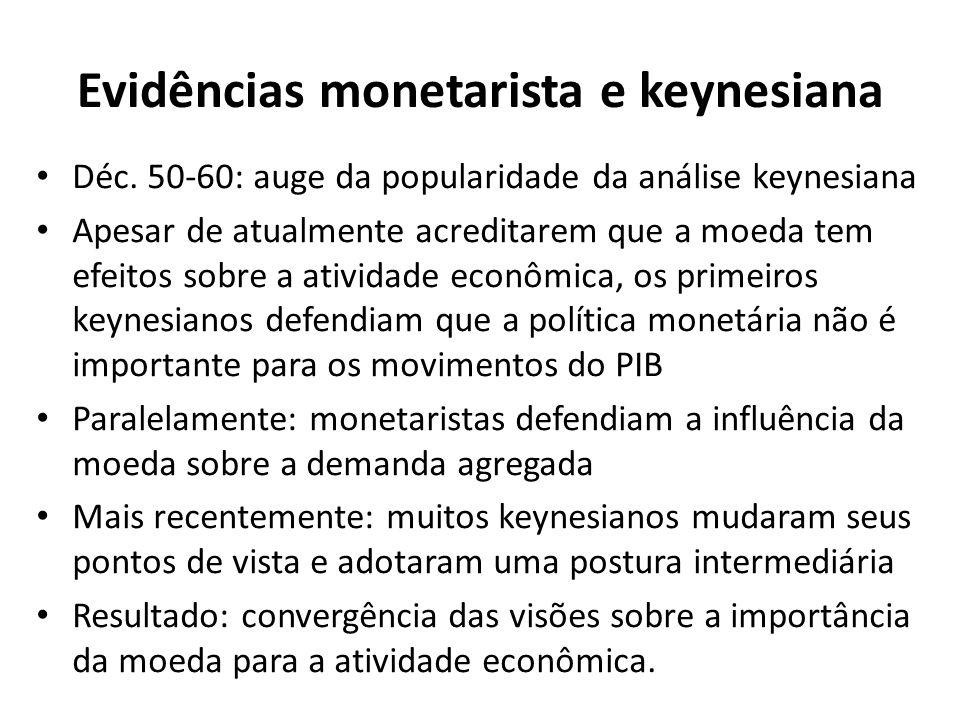 Evidências monetarista e keynesiana