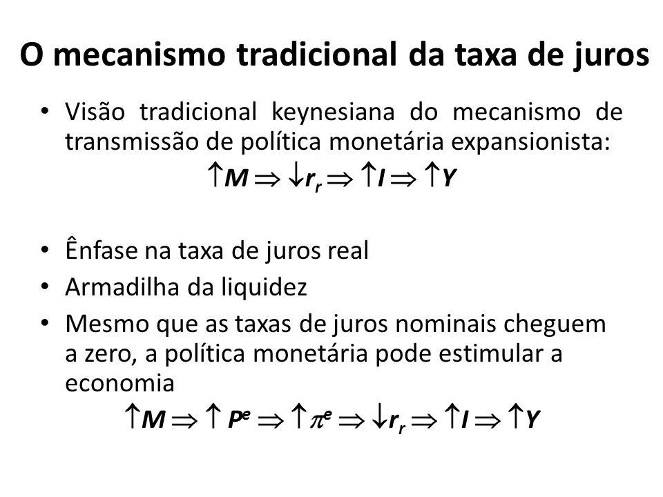 O mecanismo tradicional da taxa de juros